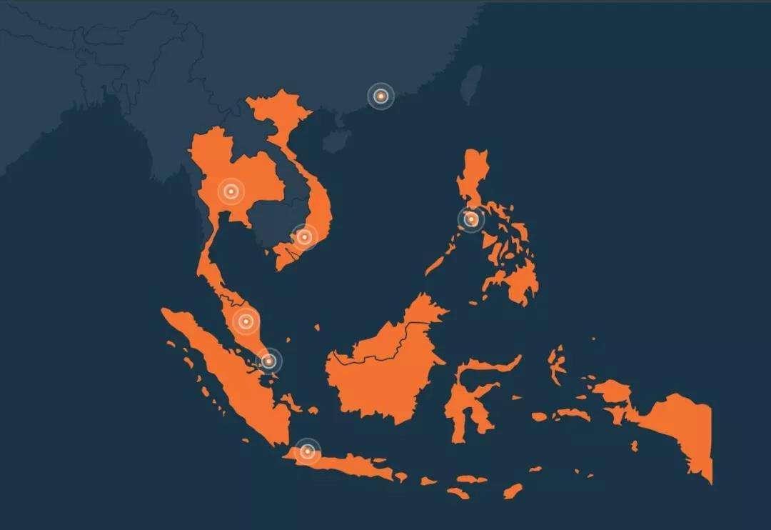 东南亚市场